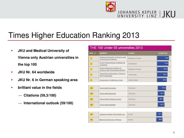 Times Higher Education Ranking 2013