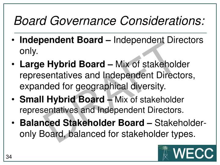 Board Governance Considerations: