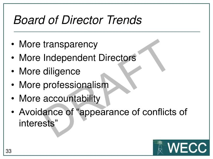 Board of Director Trends