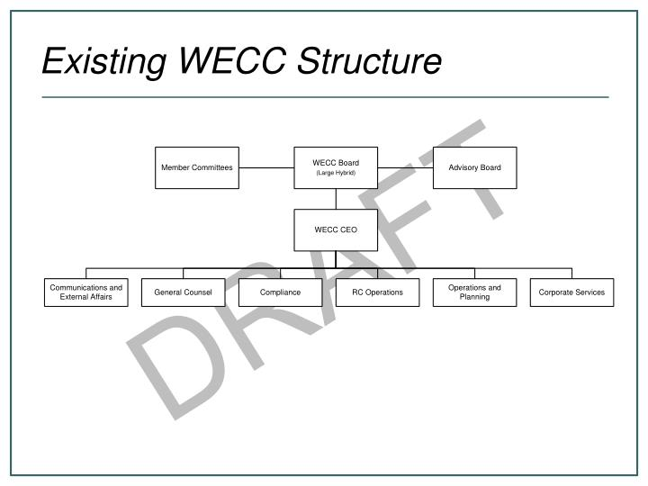 Existing WECC Structure