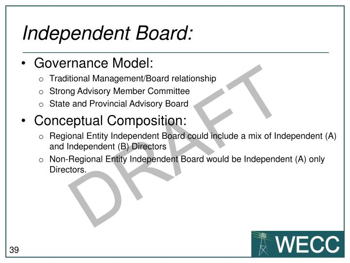 Independent Board: