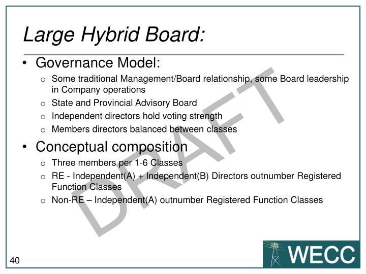 Large Hybrid Board: