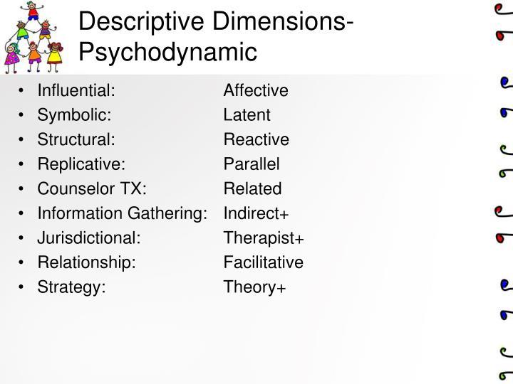 Descriptive Dimensions-Psychodynamic