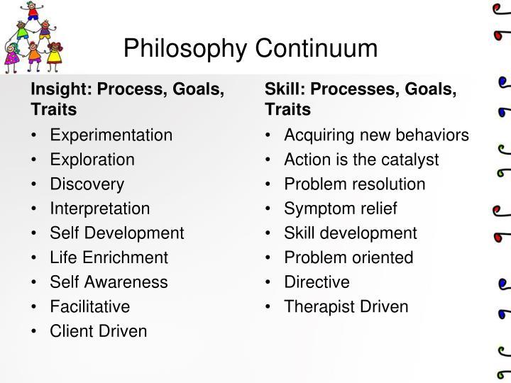 Philosophy Continuum
