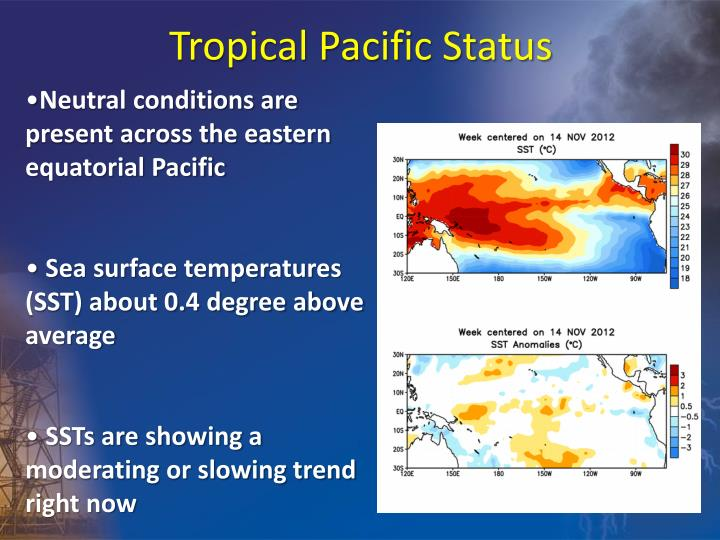 Tropical Pacific Status