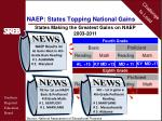 naep states topping national gains