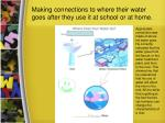 making connections to where their water goes after they use it at school or at home