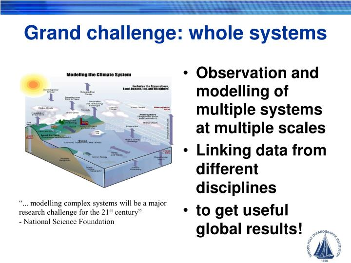 Grand challenge whole systems