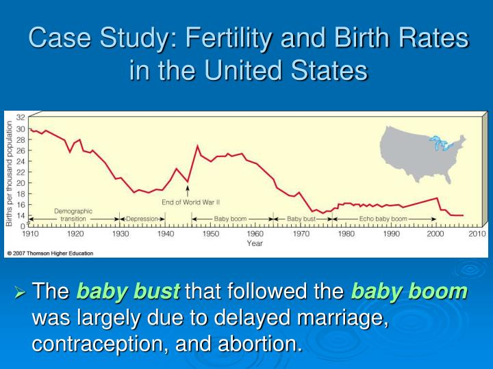 Case Study: Fertility and Birth Rates in the United States