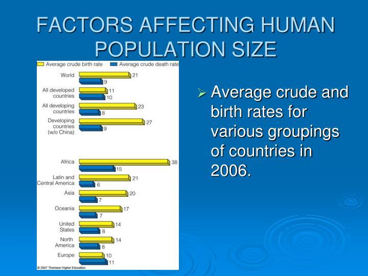 FACTORS AFFECTING HUMAN POPULATION SIZE