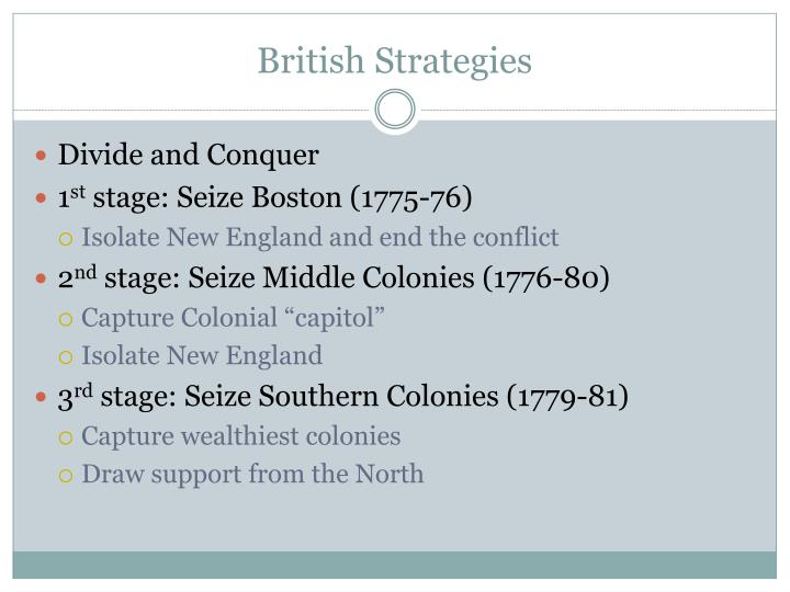 British Strategies