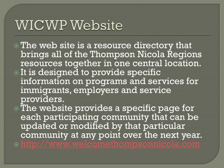 WICWP Website