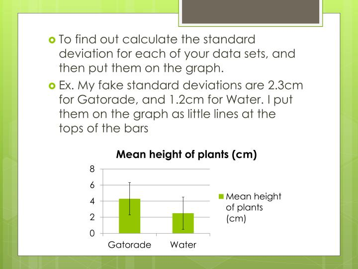 To find out calculate the standard deviation for each of your data sets, and then put them on the graph.