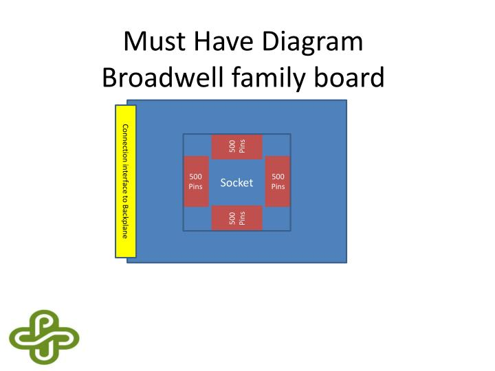 Must have diagram broadwell family board
