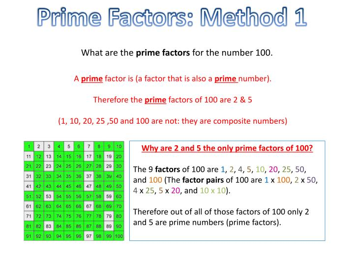 Prime Factors: Method 1
