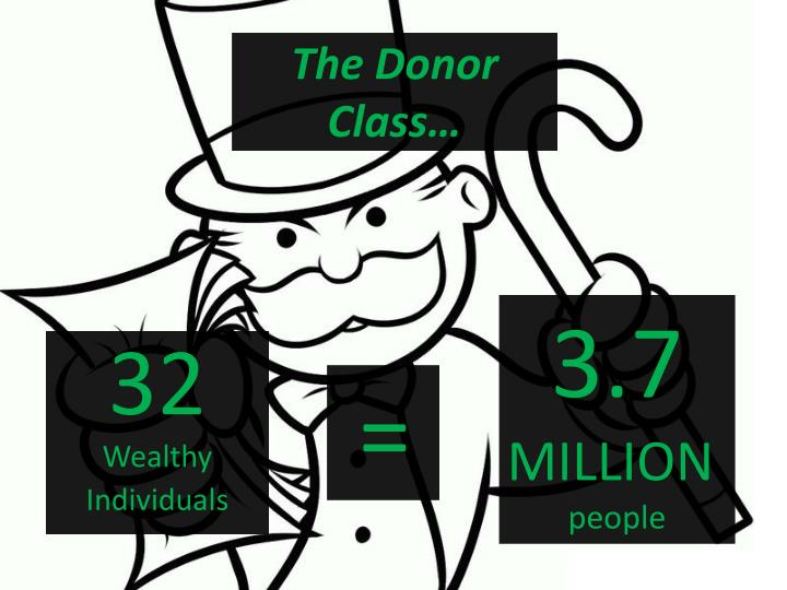 The Donor Class