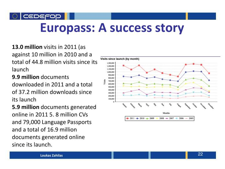 Europass: A success story