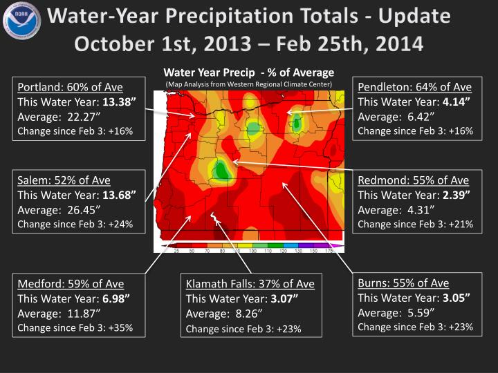Water year precipitation totals update october 1st 2013 feb 25th 2014