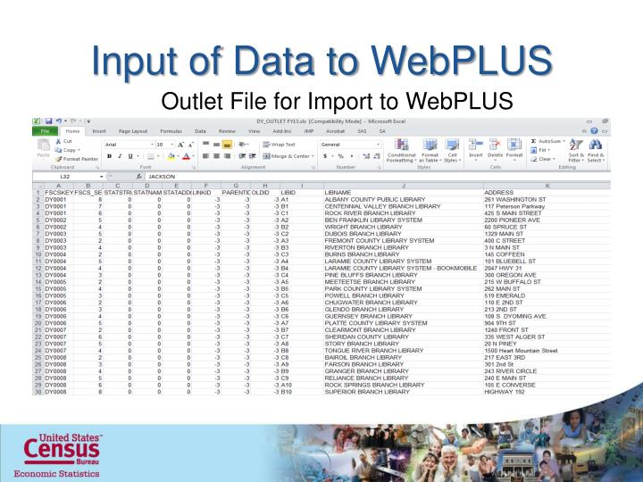 Input of Data to