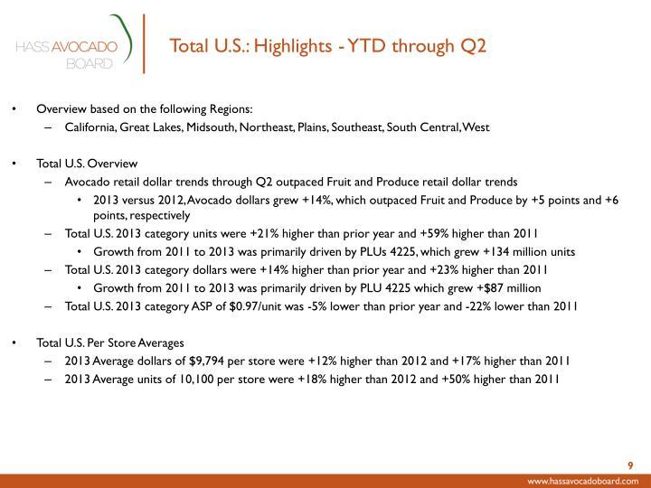 Total U.S.: Highlights - YTD through Q2