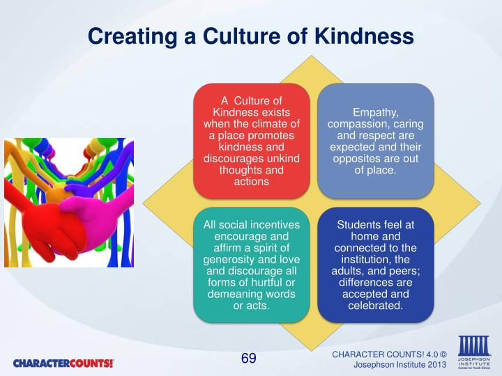 Creating a Culture of Kindness