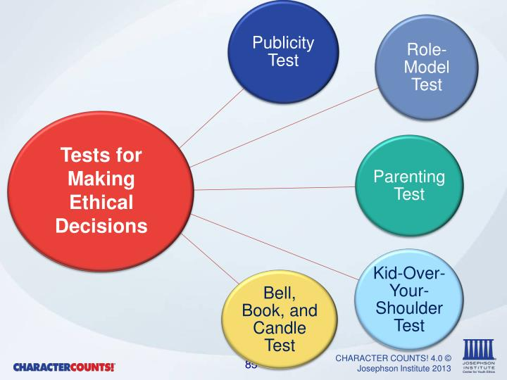 Tests for Making Ethical Decisions