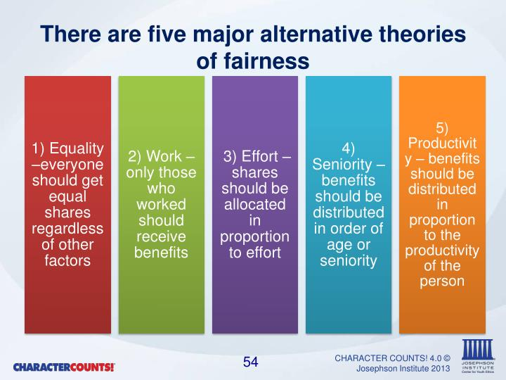 There are five major alternative theories of fairness