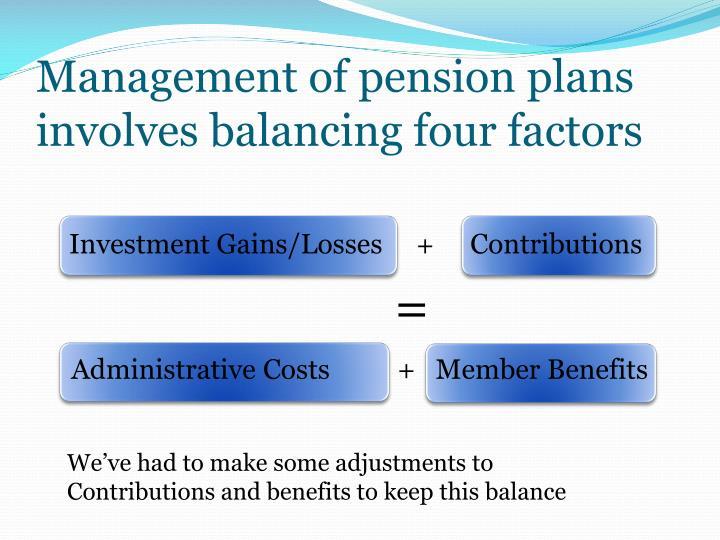 Management of pension plans