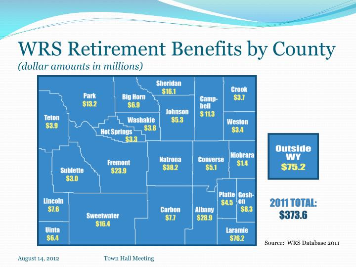 WRS Retirement Benefits by County