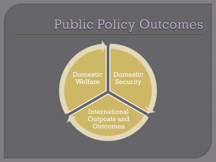 Public Policy Outcomes
