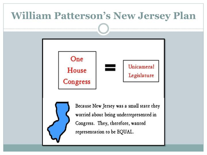 William Patterson's New Jersey Plan
