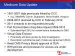 medicare data update
