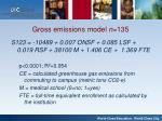 gross emissions model n 135