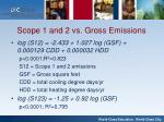 scope 1 and 2 vs gross emissions