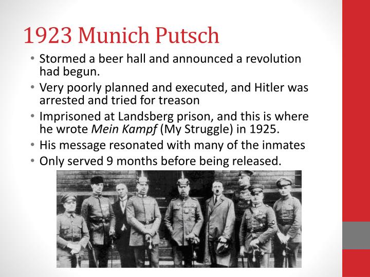 1923 Munich Putsch