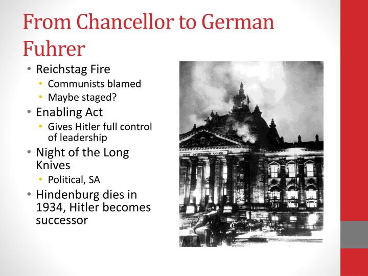 From Chancellor to German Fuhrer