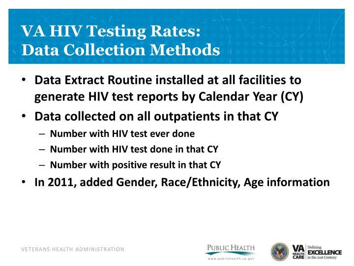 VA HIV Testing Rates: