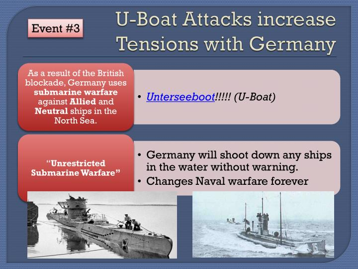 U-Boat Attacks increase Tensions with Germany