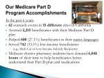 our medicare part d program accomplishments