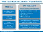 nrel securitization activities project history