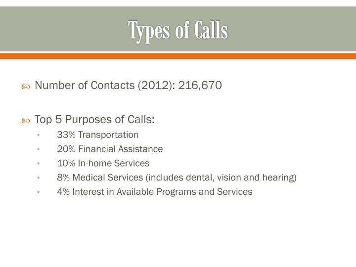 Types of Calls