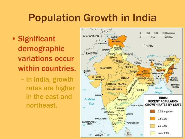 Population Growth in India