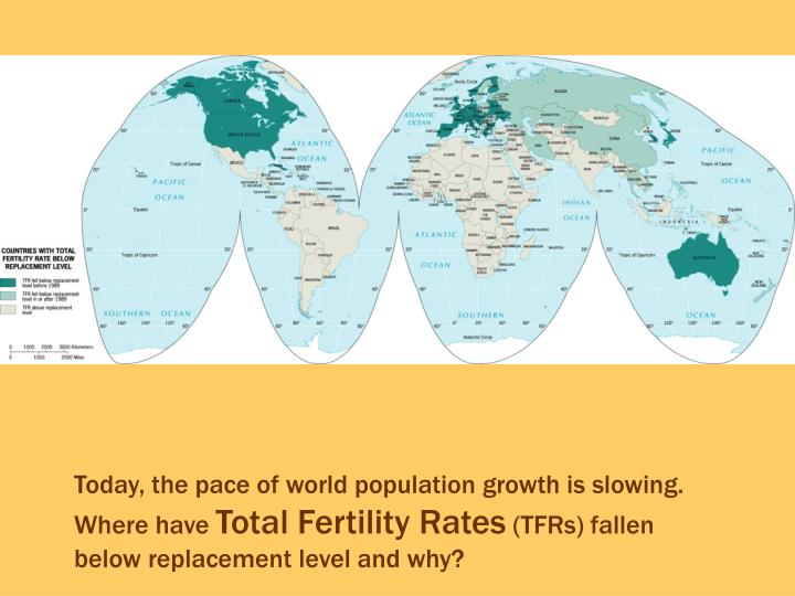 Today, the pace of world population growth is slowing. Where have