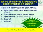 where do majority stakeholders get information on biotech