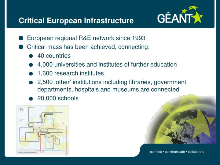 Critical european infrastructure