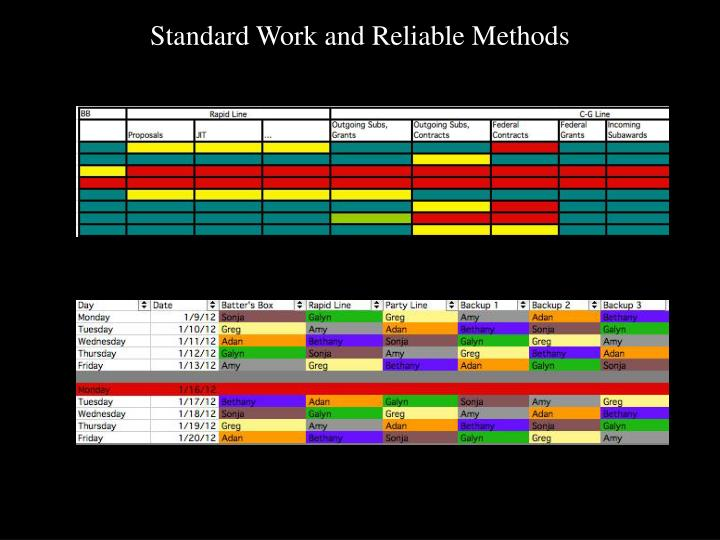 Standard Work and Reliable Methods