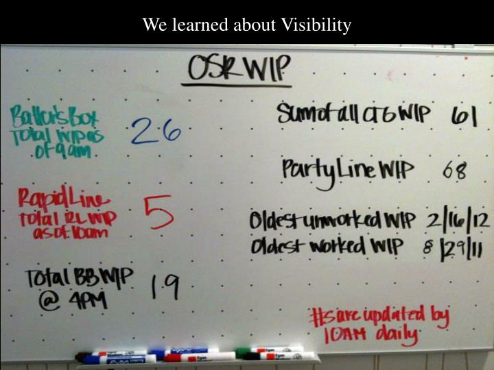 We learned about Visibility