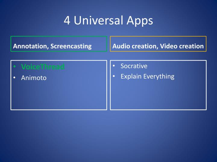 4 Universal Apps