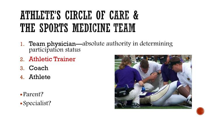 Athlete's circle of care &