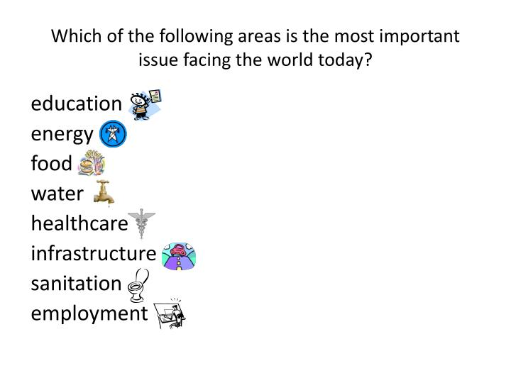 Which of the following areas is the most important issue facing the world today?